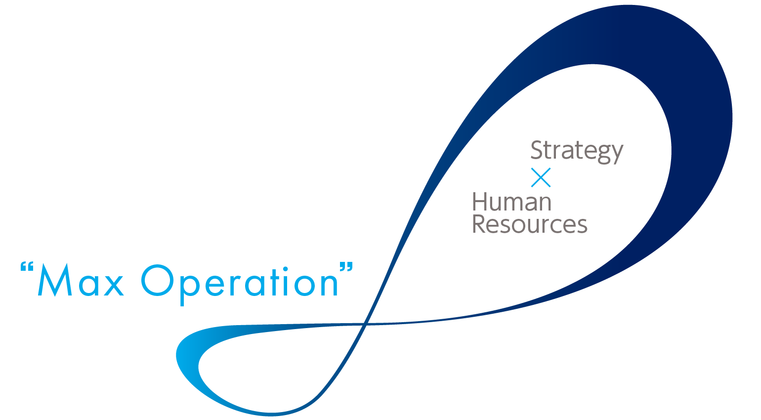 "Strategy× Human Resources ""Max Operation"""