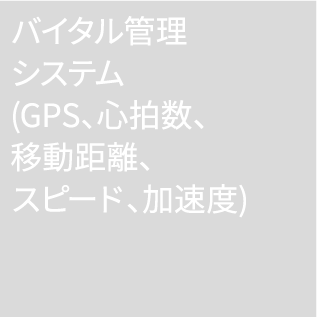 SportTech/バイタル管理システム(GPS、心拍数、移動距離、スピード、加速度)