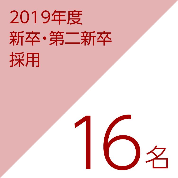 2019年度新卒・第二新卒採用/16名