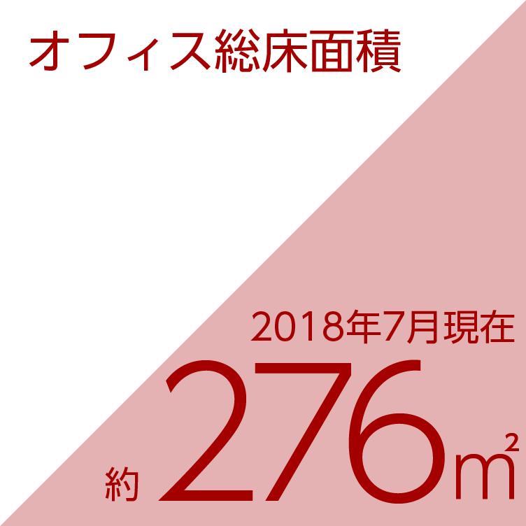 オフィス総床面積/2018年7月現在・約276㎡
