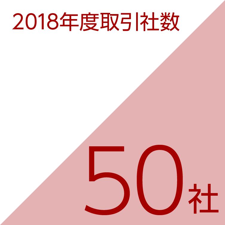 取引社数/2018年度・50社