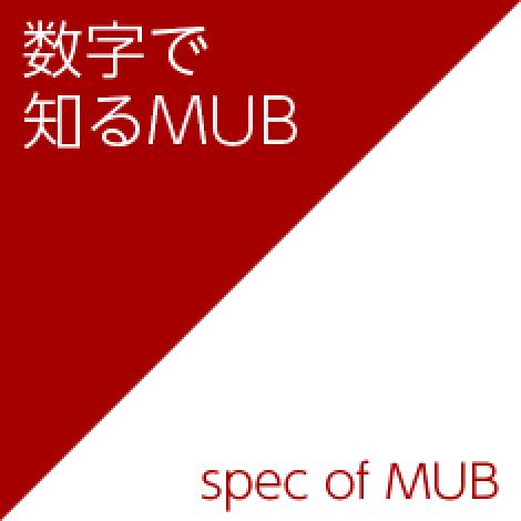 数字で知るMUB/spec of MUB